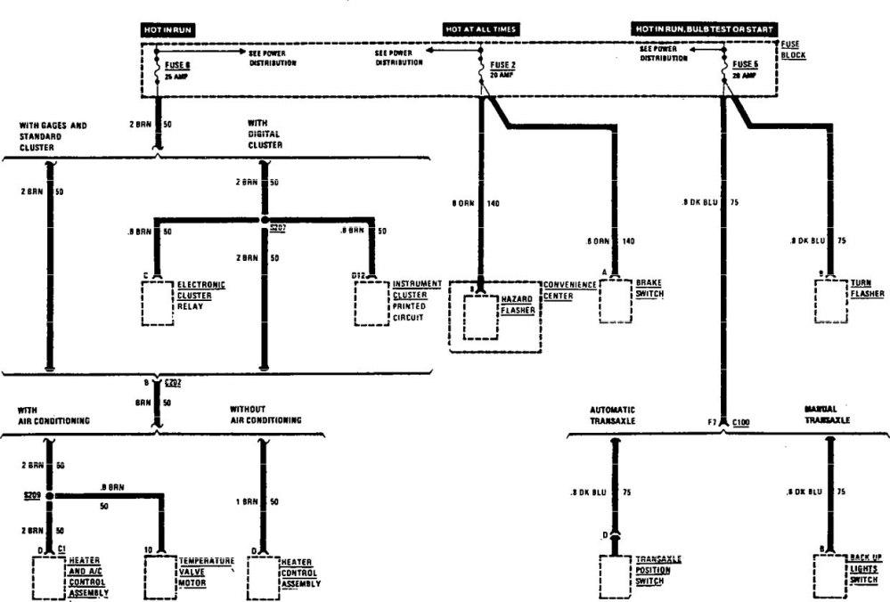 medium resolution of 1999 acura rl fuse diagram trusted wiring diagram porsche fuse box 1999 acura fuse box