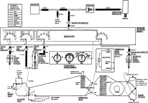 Acura SLX (1997)  wiring diagrams  HVAC controls  CARKNOWLEDGE