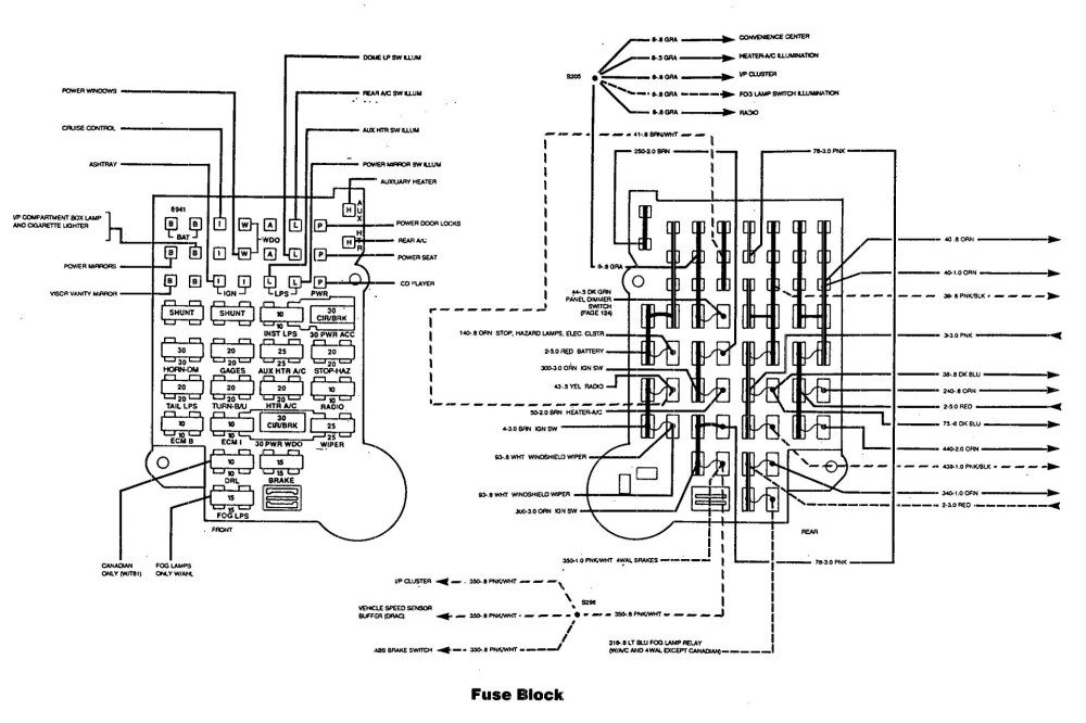 medium resolution of 1985 chevy c10 fuse box diagram