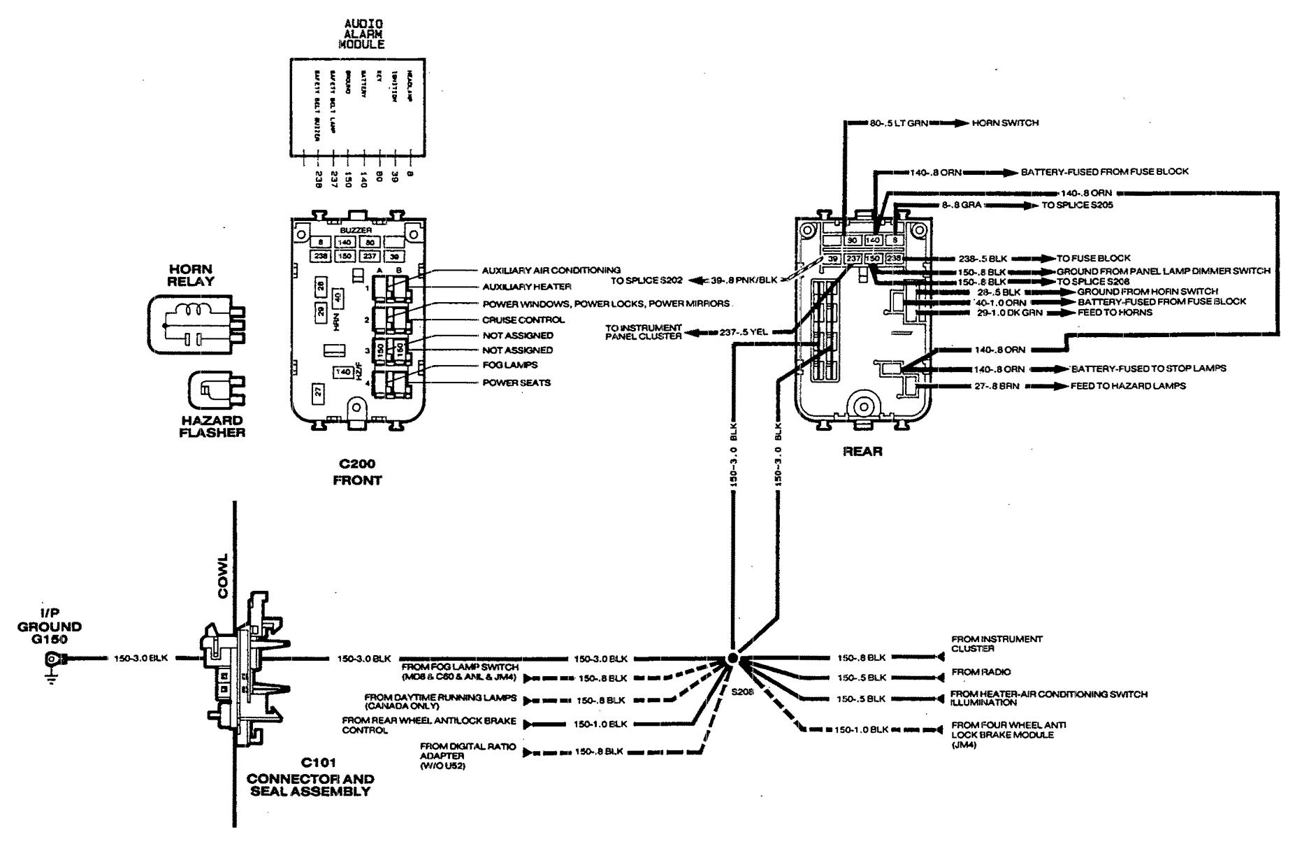 hight resolution of chevrolet astro 1990 wiring diagrams fuse box for a 1995 astro van fuse box diagram astro