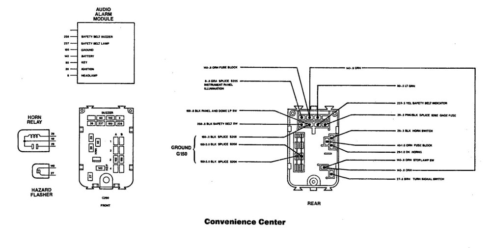 medium resolution of 91 buick roadmaster fuse panel diagram