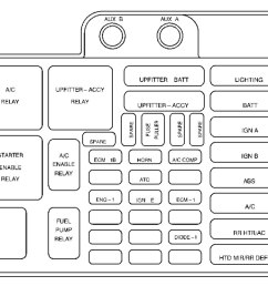99 chevy astro fuse box wiring diagram rows 2000 chevy astro fuse box [ 998 x 805 Pixel ]