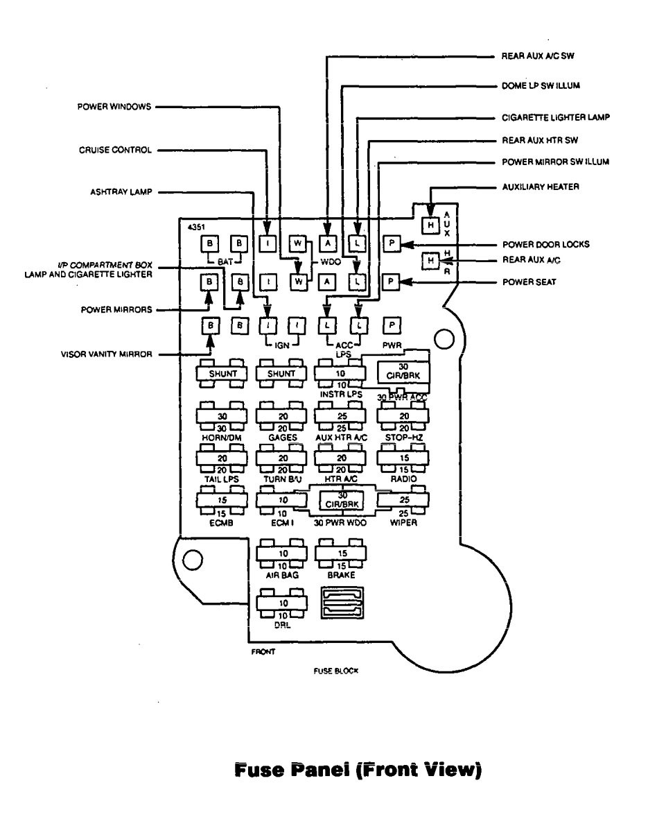 1991 Chevy Lumina Fuse Box • Wiring Diagram For Free