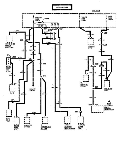 small resolution of chevrolet astro 1994 wiring diagrams fuse box