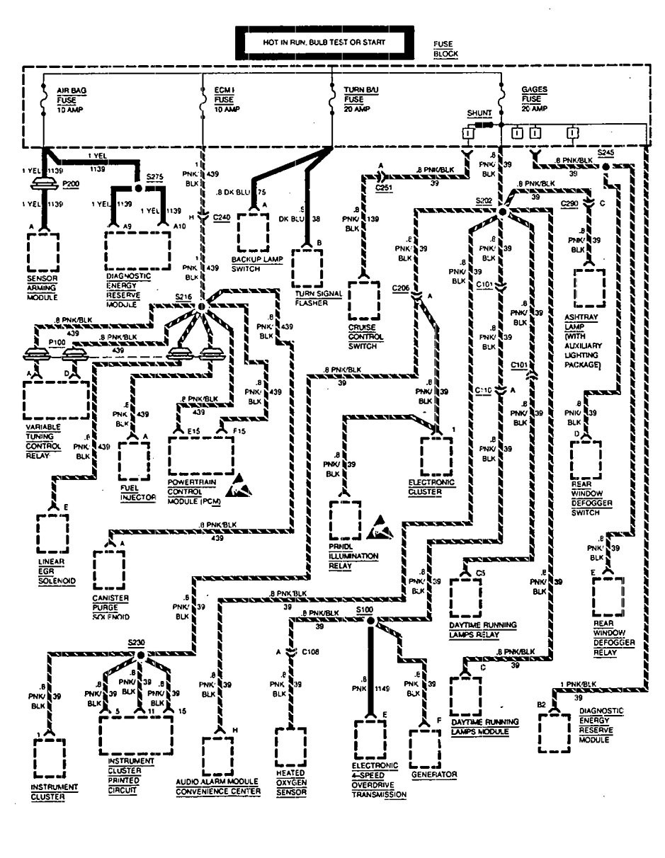 Chevrolet astro wiring diagram fuse box part 5