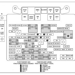 Truck To Trailer Wiring Diagram Chinese Atv 110 Chevrolet Suburban (2004) – Fuse Box - Carknowledge
