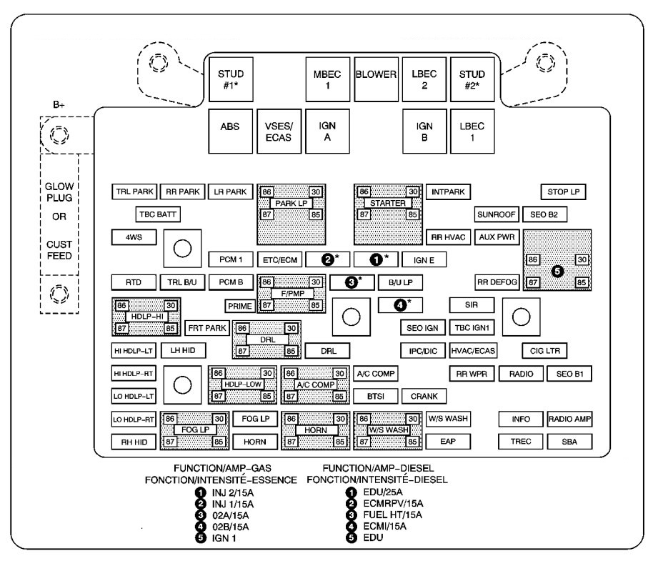 2004 chevy impala wiring diagram stereo bmw e90 professional radio chevrolet suburban (2004) – fuse box - carknowledge