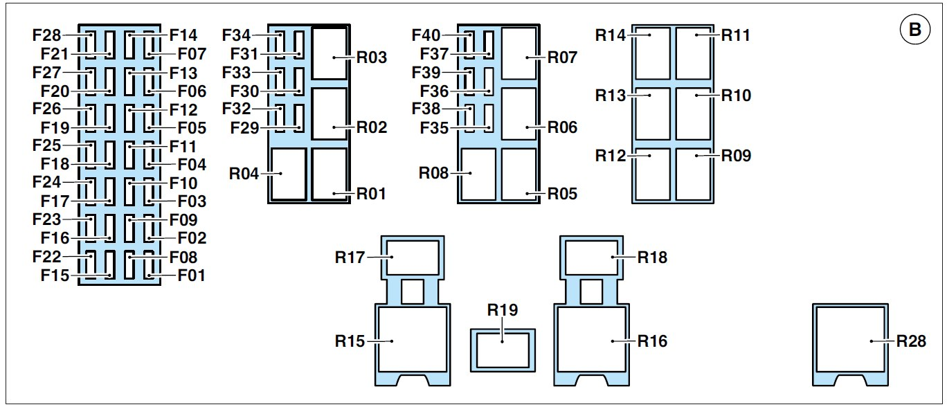 hight resolution of ferrari enzo wiring diagram fuse box luggage compartment box b