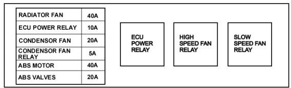 Wiring Diagram Of Tata Indigo