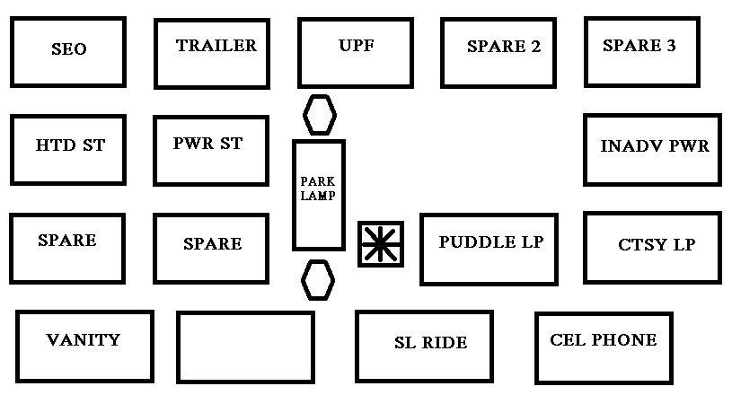 2002 avalanche fuse box panel diagram