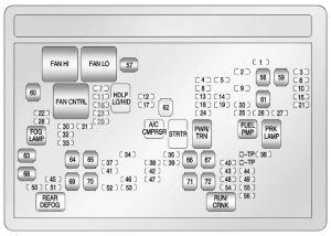 Chevrolet Avalanche (2011) – fuse box diagram  CARKNOWLEDGE