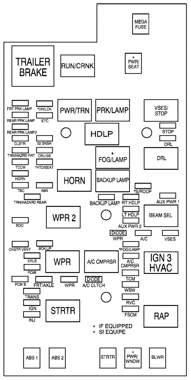 Chevrolet Colorado Fuse Box Diagram