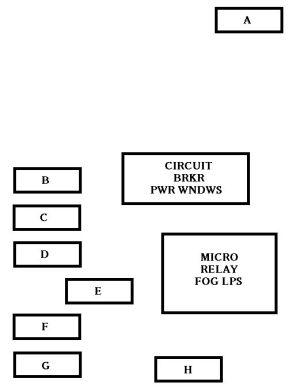 Chevrolet Malibu (1997 – 1999) – fuse box diagram