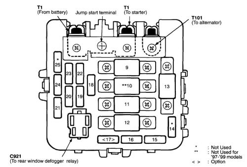 small resolution of acura nsx wiring diagram fuse panel