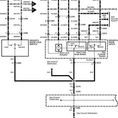 Car Keyless Entry Wiring Diagram For Kenmore Dryer Audiovox Schematics Alarms