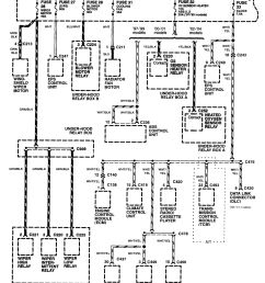 interesting acura nsx 04 fuse box diagram ideas best 2000 lincoln navigator fuse box diagram 2001 [ 1485 x 1787 Pixel ]