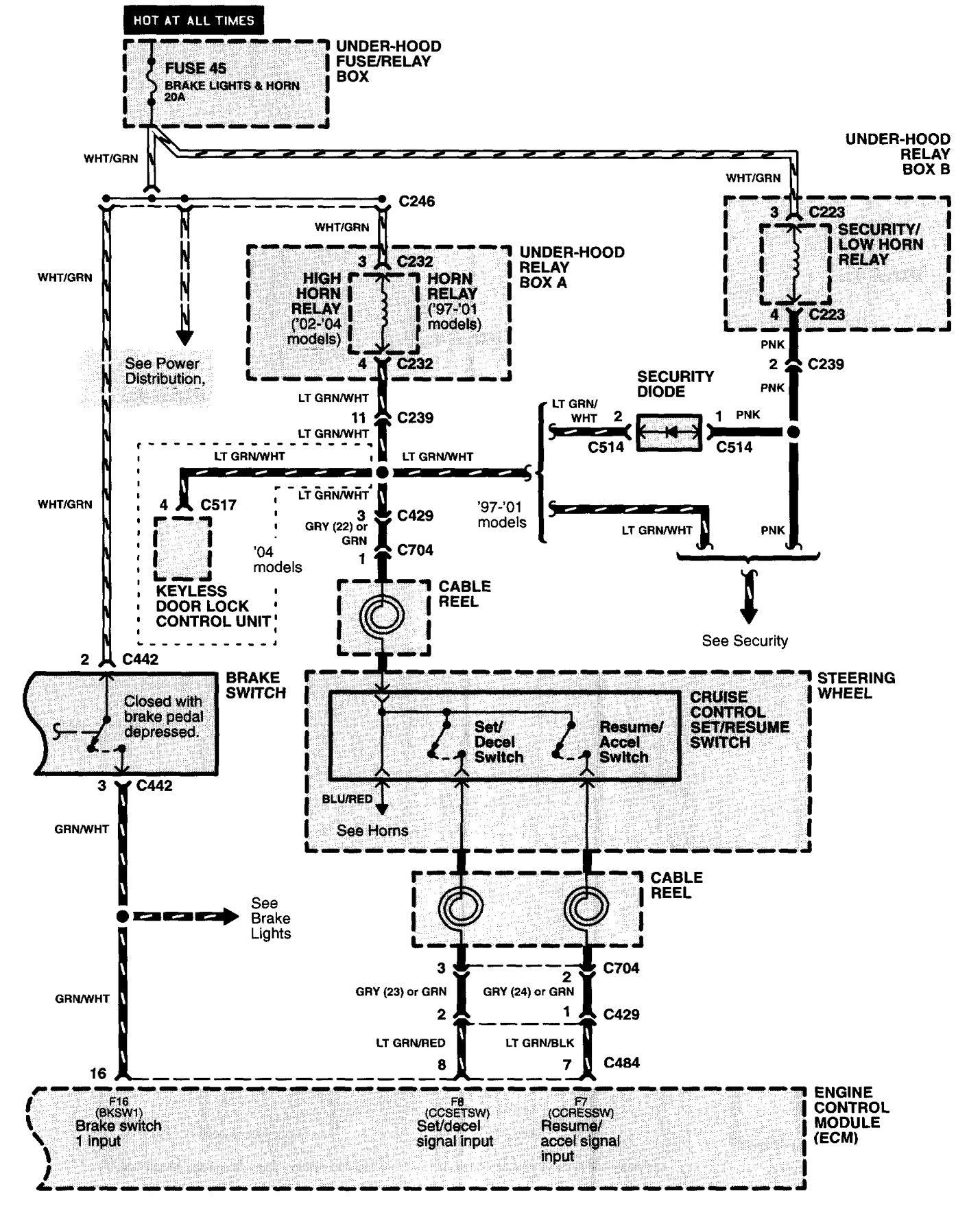 Nsx horn wiring wiring circuit