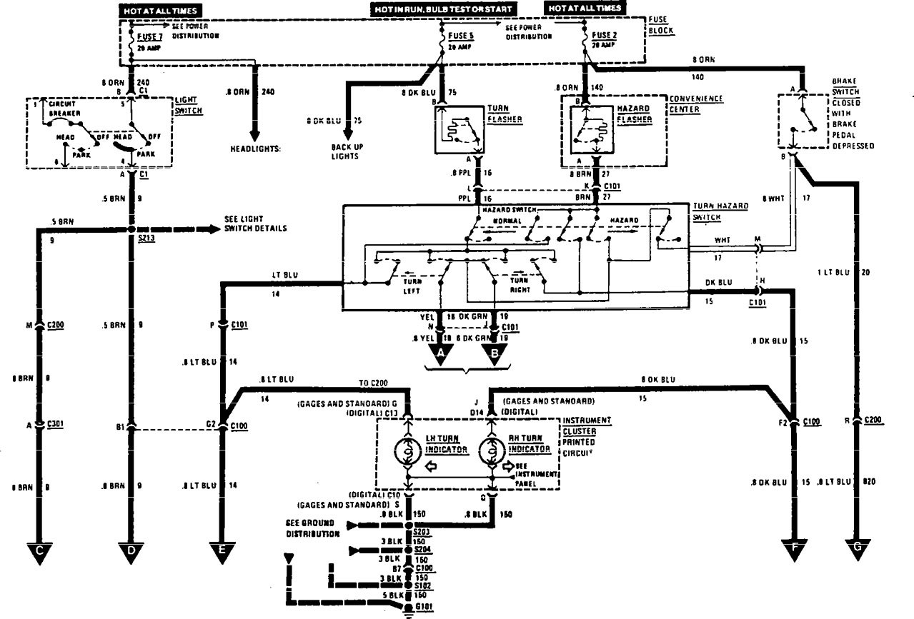 Wiring Diagram For 1997 Acura Slx • Wiring Diagram For Free