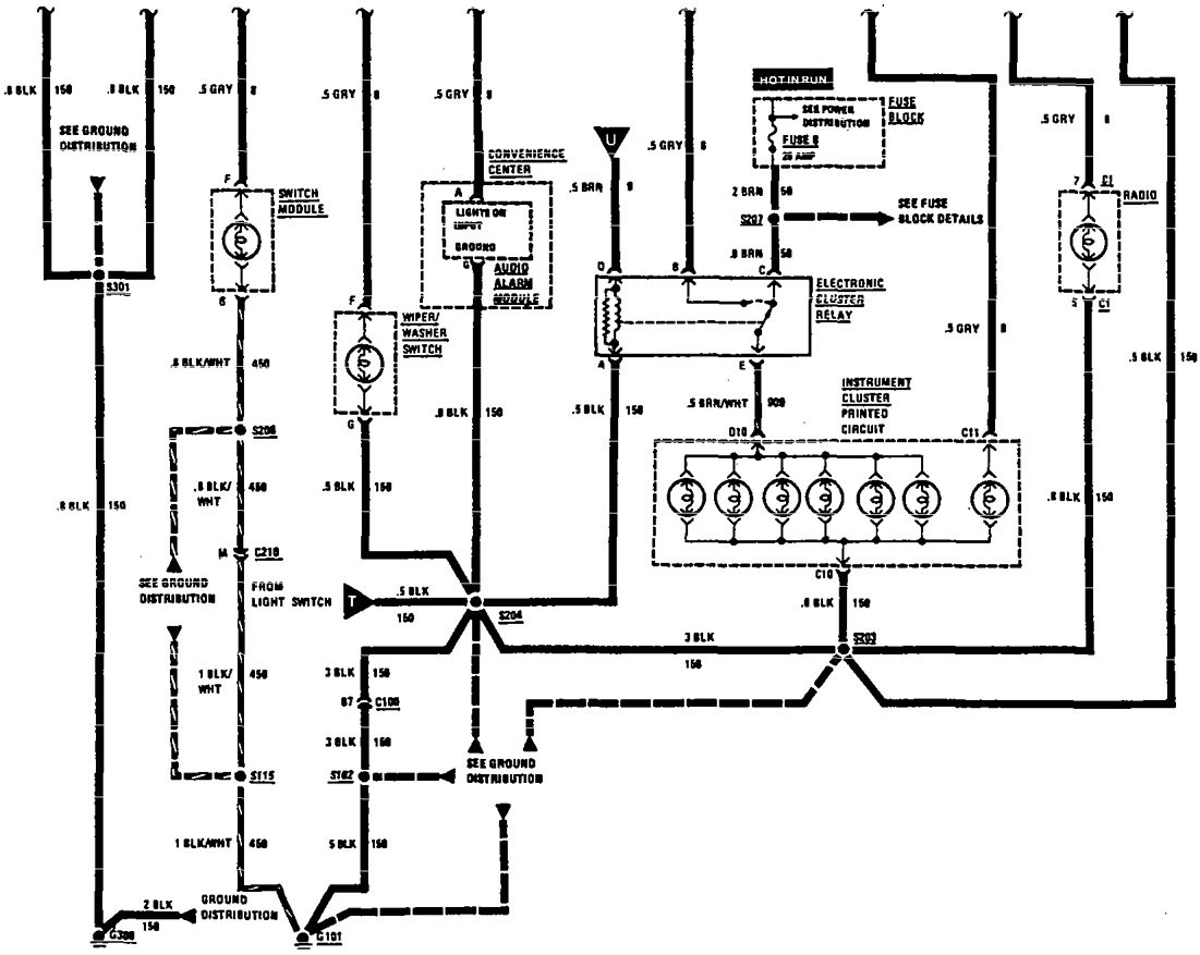 2005 Isuzu Ascender Wiring Diagram 2006 Hummer H2 1996 Hombre Problems Electrical On Gmc Envoy