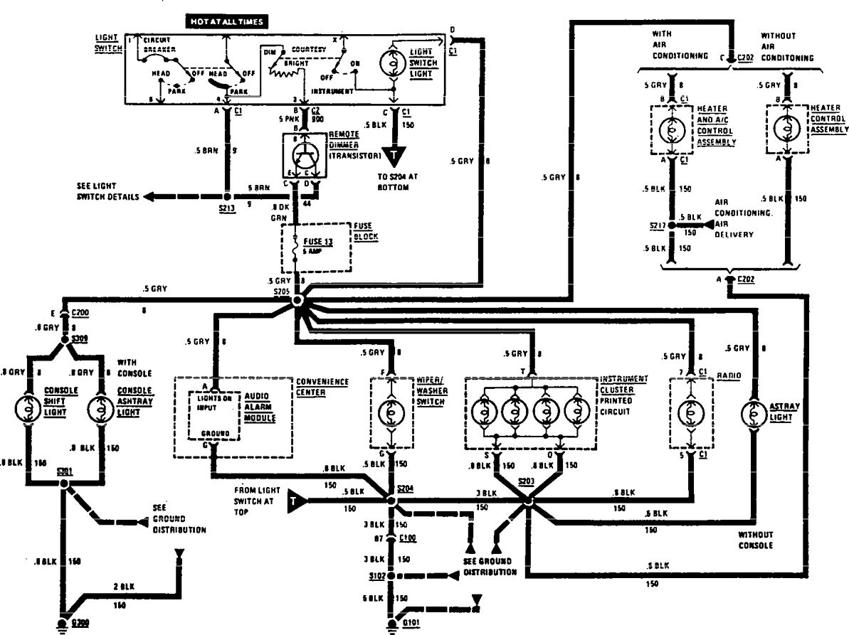 Wiring Manual PDF: 01 Saturn Sl2 Wiring Diagram