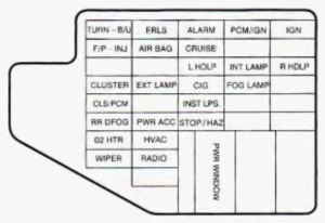 Chevrolet Cavalier (1996) – fuse box diagram  CARKNOWLEDGE