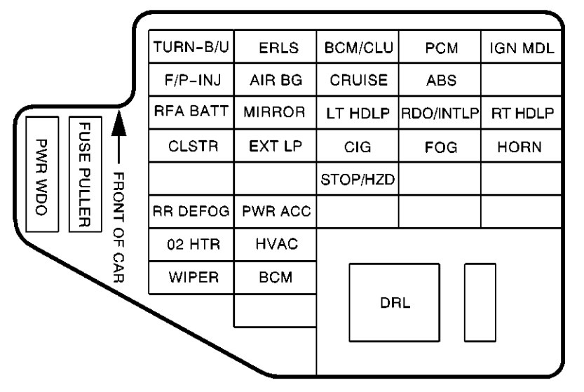 01 cavalier fuse box diagram