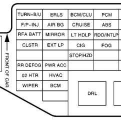 Car Stereo Wiring Diagrams Dual Battery Isolator Diagram Boat Chevrolet Cavalier (2000) – Fuse Box - Carknowledge