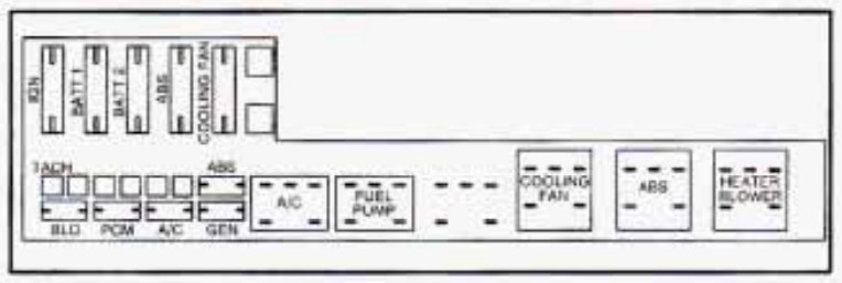 lamp wiring diagram capacitor start induction motor chevrolet cavalier (1995) – fuse box - carknowledge