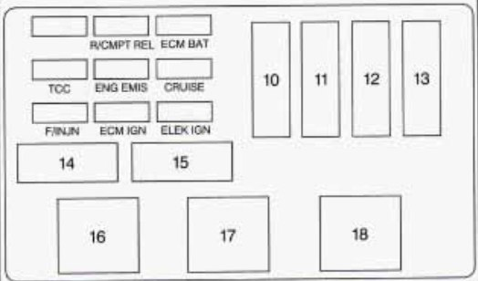 Fuse Box In Bat - Auto Electrical Wiring Diagram Ac Wiring Diagram Monte Carlo on