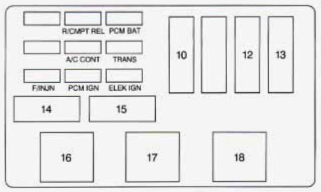 1997 monte carlo fuse box diagram