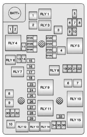 Chevrolet Sonic (2013 – 2016) – fuse box diagram