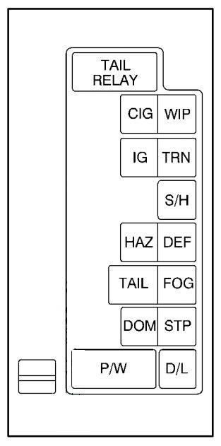 2001 chevrolet impala fuse box diagram