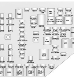 chevrolet traverse wiring diagram fuse box diagram engine compartment [ 1043 x 788 Pixel ]