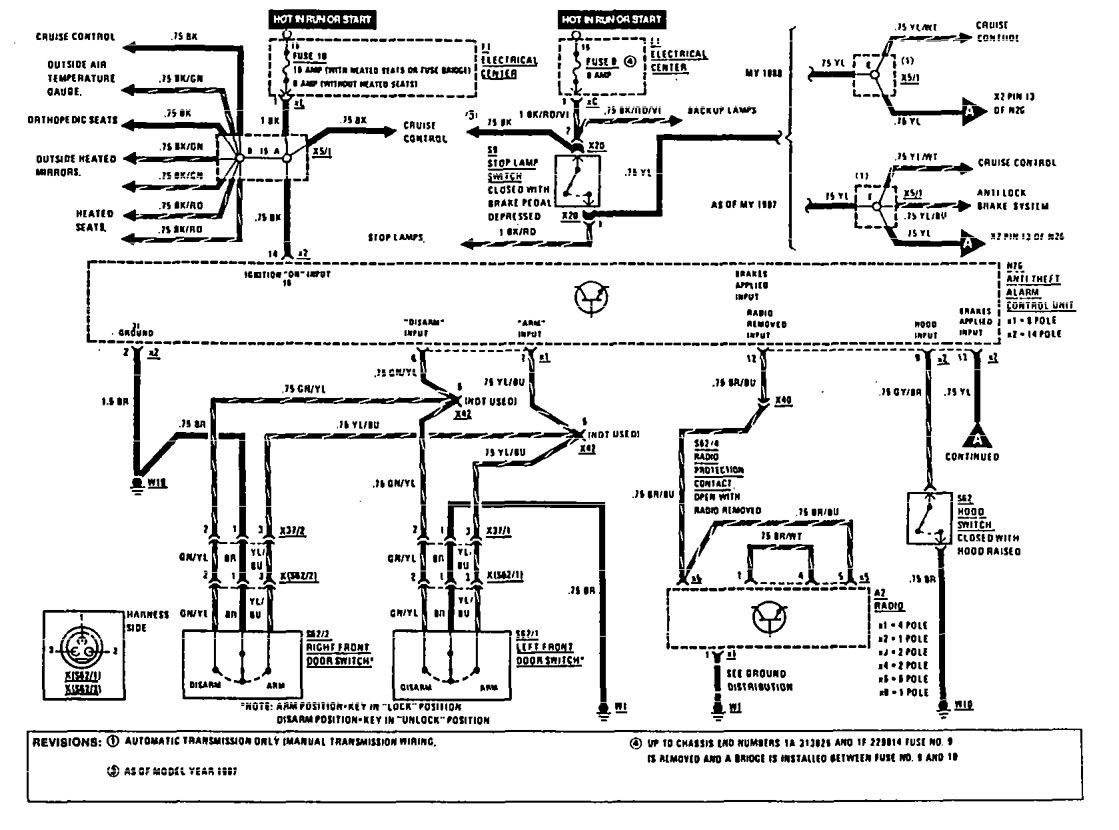hight resolution of mercedes benz 190e 1990 1991 wiring diagrams security anti theft