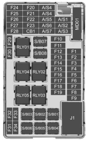 Buick Encore (2017) – fuse box diagram  CARKNOWLEDGE