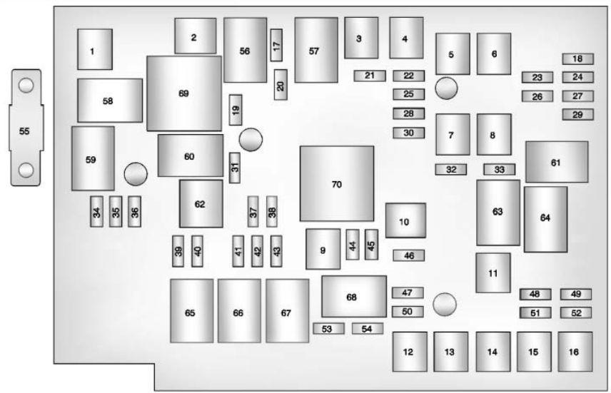 Chrysler Lebaron Fuse Box Chevrolet Equinox 2010 2015 Fuse Box Diagram