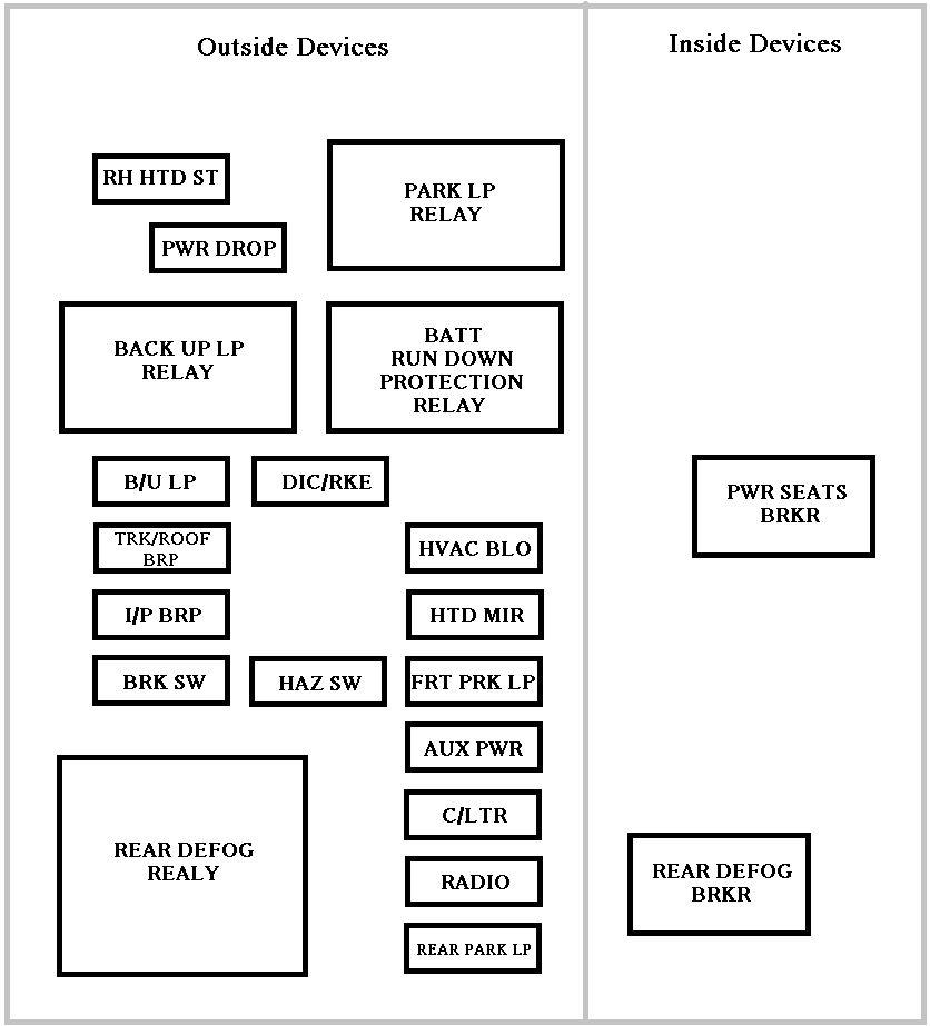 2006 impala interior fuse box diagram
