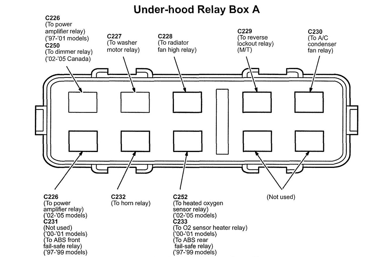 Nsx Fuse Box Diagram Electrical Wiring Gm Corrosion Horn Automotive Block U2022 2006 Ford Explorer