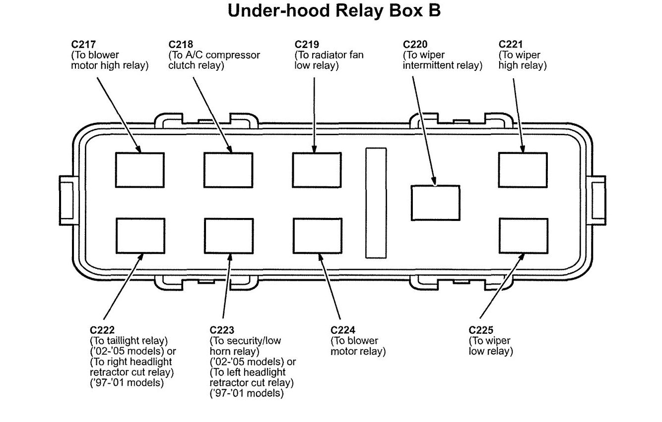 hight resolution of acura nsx wiring diagram engine compartment relay box b