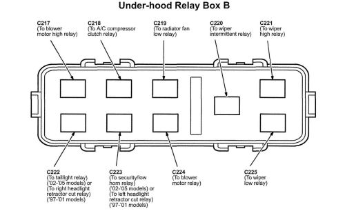 small resolution of acura nsx wiring diagram engine compartment relay box b
