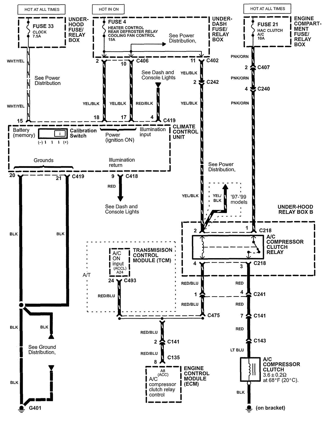 Tl 2005 Fuse Diagram. Diagram. Auto Wiring Diagram