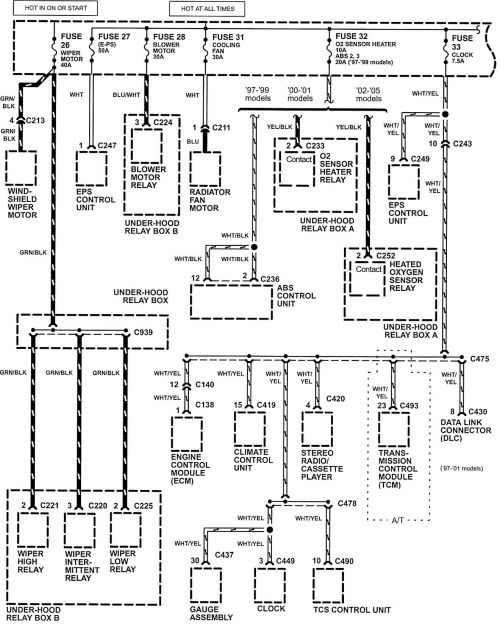 small resolution of 2003 honda cr v fuse diagram wiring diagram centre 2008 honda cr v fuse box