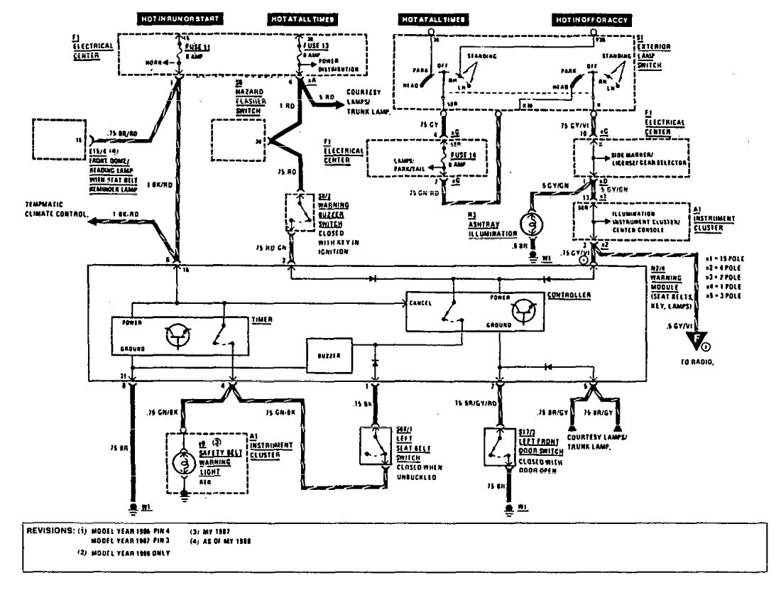 mercedes fuse box diagrams 1990