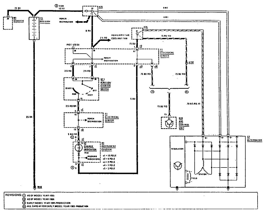 1990 ford bronco wiring diagram relationship for employees wire 93 full mallory electronic