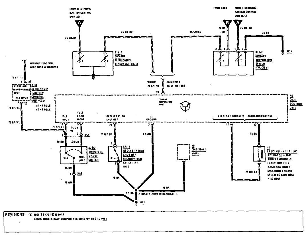 hight resolution of mercedes benz 190e 1990 wiring diagrams fuel controls