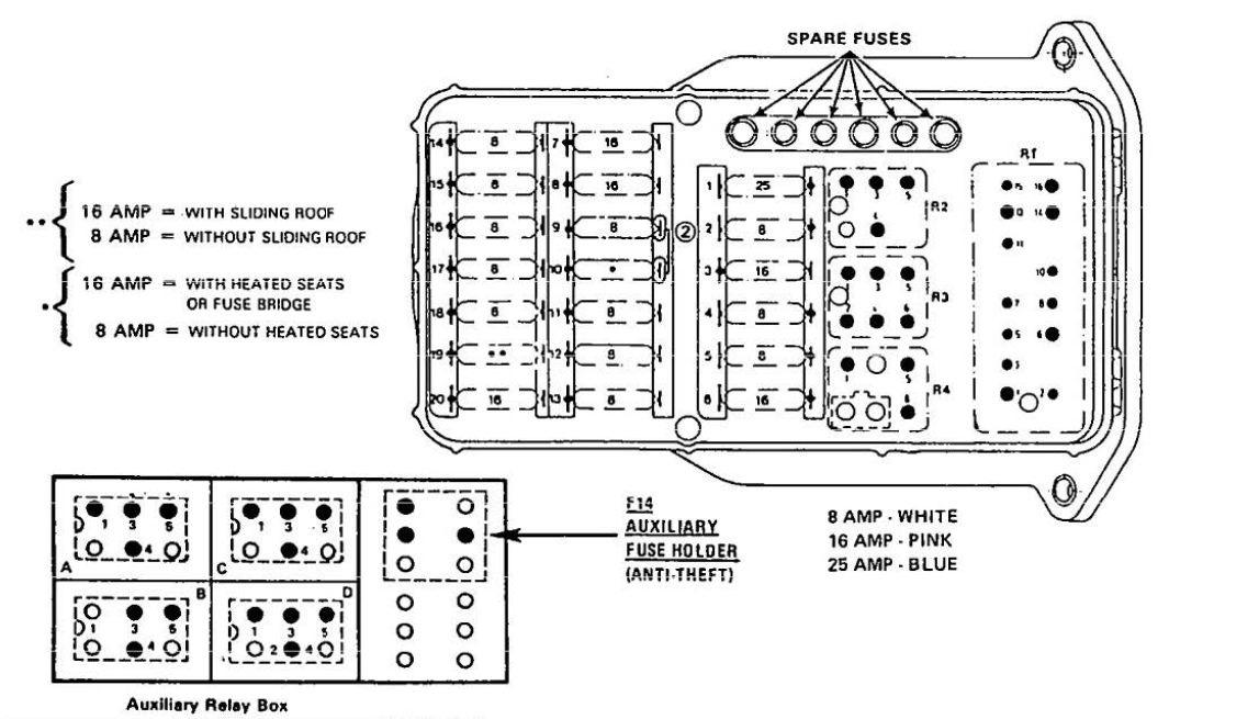 e83 fuse diagram