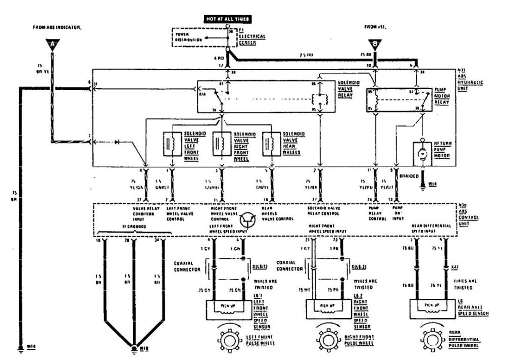 medium resolution of mercedes benz 190e 1990 1991 wiring diagrams brake 2008 mercedes c300 fuse box chart 2001 mercedes