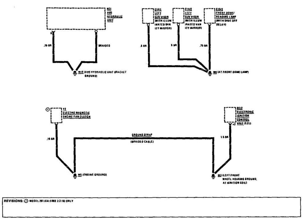 medium resolution of  mercedes benz 190e wiring diagram ground distribution part 6