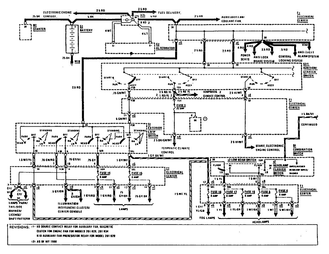 mercedes wiring diagram blank heart worksheet benz 190e 1990 1991 diagrams power