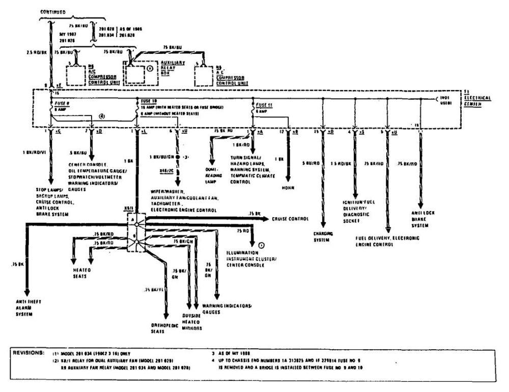 medium resolution of mercedes benz 190e 1990 1991 wiring diagrams power distribution